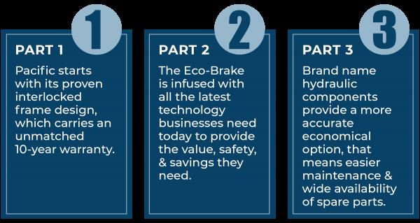 Eco-Brake-Webpage-Image_3-Part-Recipe
